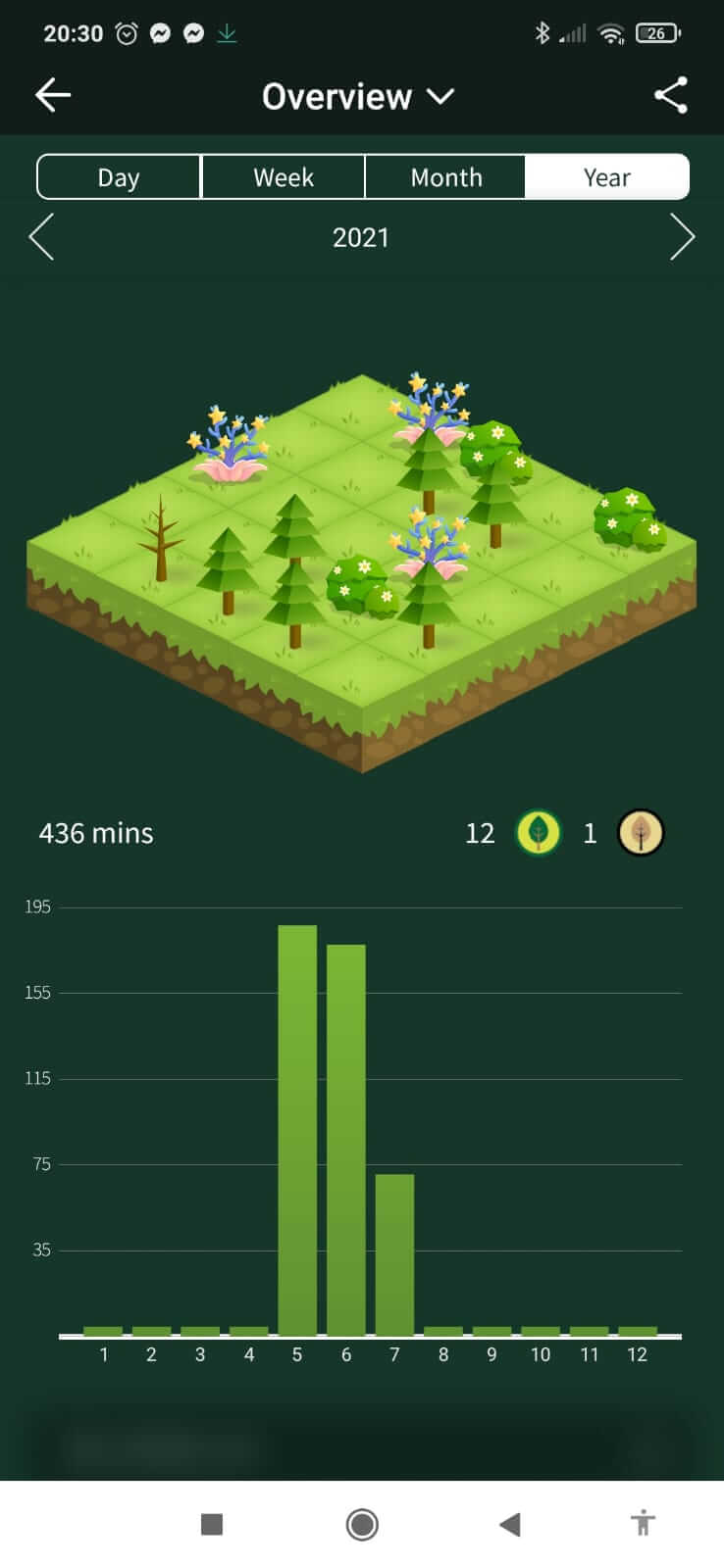 Forest app review : my forest
