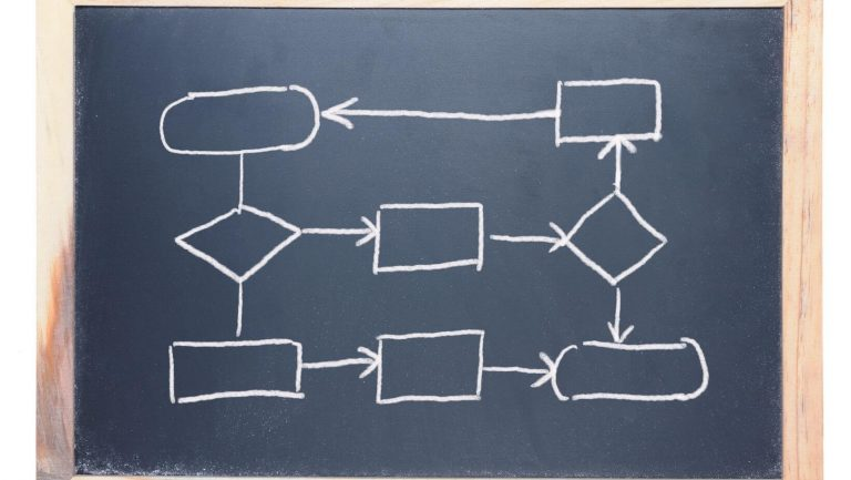 flowchart -note taking strategies for college