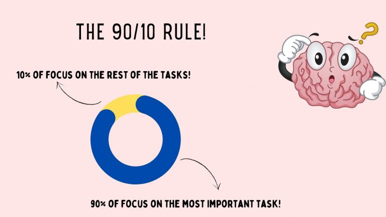 The 90/10 RULE!