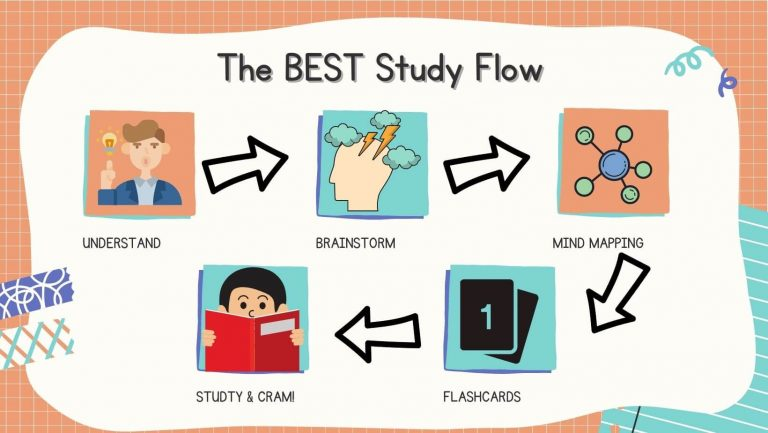 Tips on how to study for exams